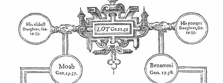 Horror of All Horrors  Original 1611 King James Version