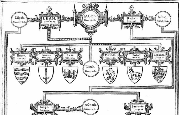 Cursory Examination of Original 1611 KJV Title Page Reveals