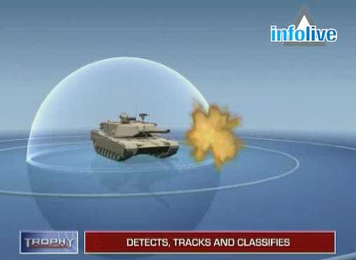 Israel Seems To Be Outfitting Her Tanks With Scalar Tesla Dome Shields!