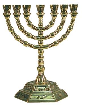 Star Of David Symbol Meaning